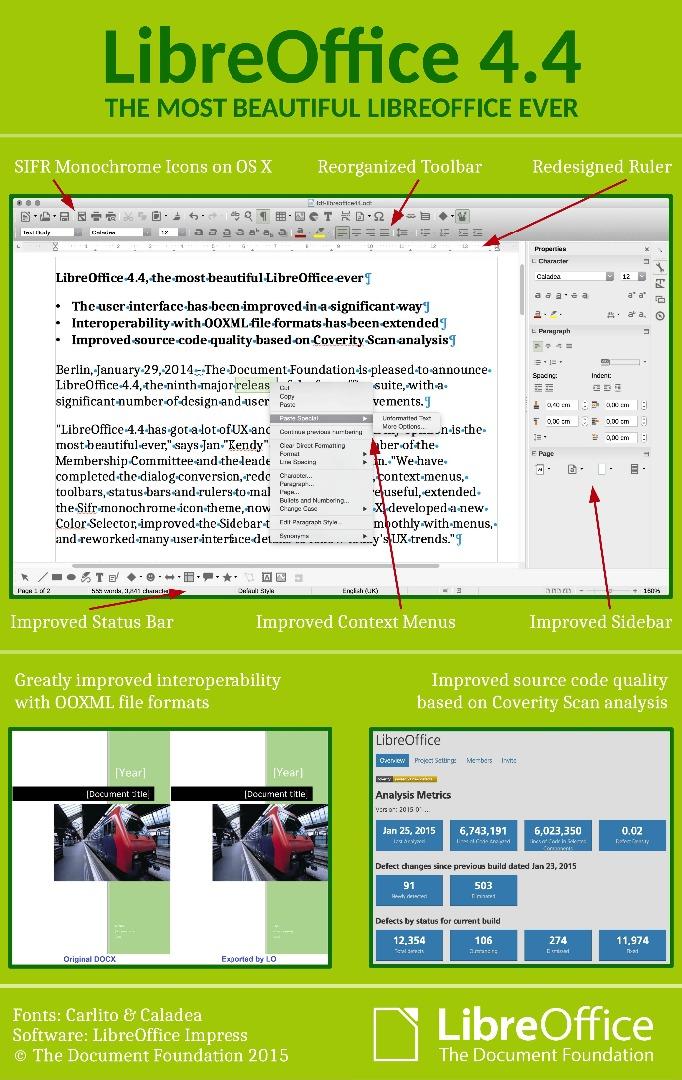 Релиз LibreOffice 4.4 со значительными изменениями в пользовательском интерфейсе